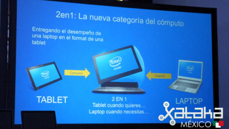Intel 5gen Mex 09