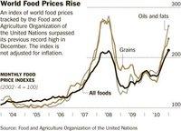 Los precios de la alimentación han subido mucho y siguen subiendo
