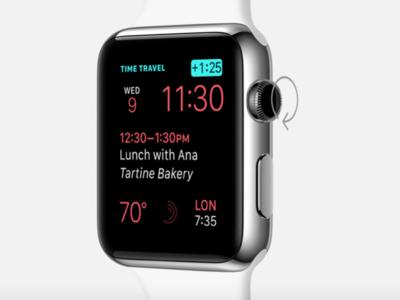 Esto es lo que deben tener en cuenta los desarrolladores al crear apps para watchOS 2