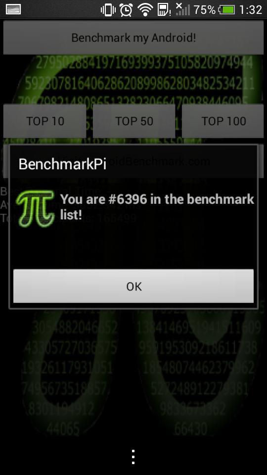 Foto de Benchmarks HTC Desire 601 (2/11)