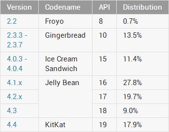 datos julio 2014