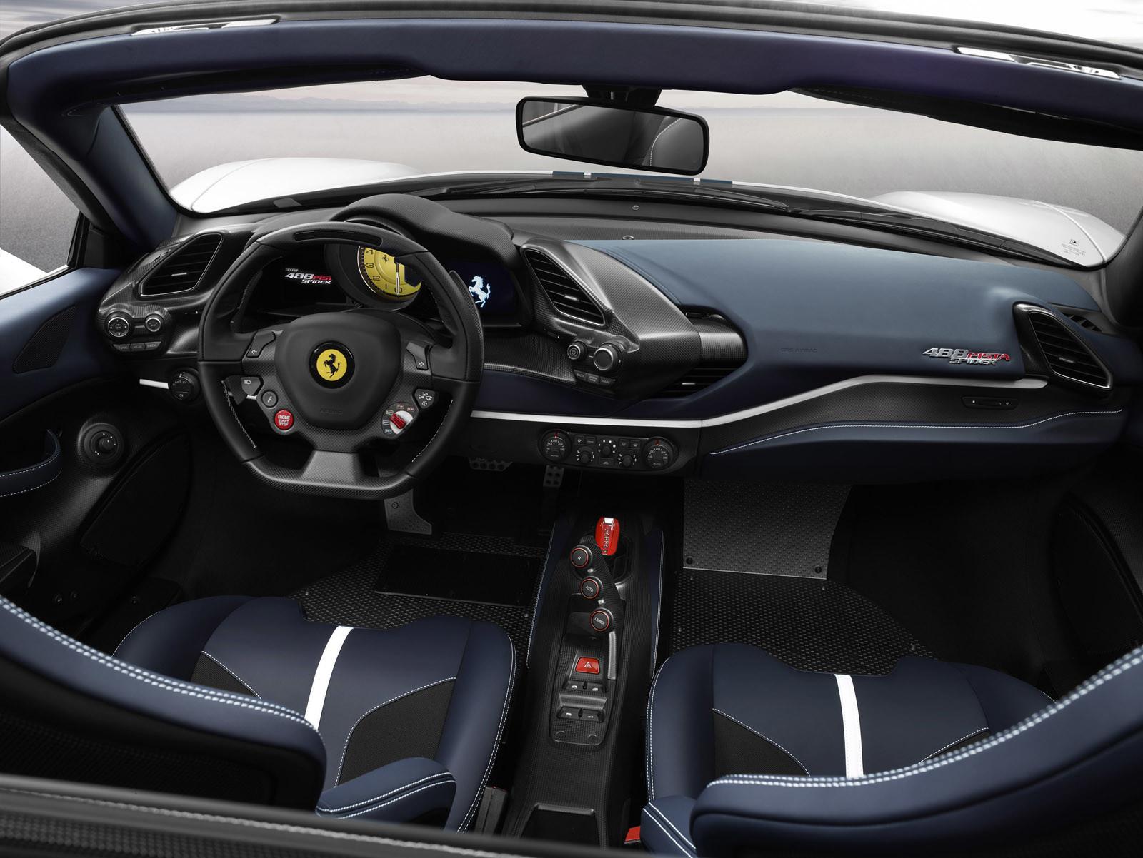 Foto de Ferrari 488 Pista Spider (5/8)