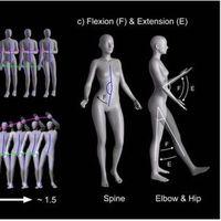 Estos son los movimientos de baile más sexys, según la ciencia
