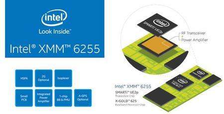 Intel XMM 6255, su nuevo modem 3G perfecto para el internet de las cosas