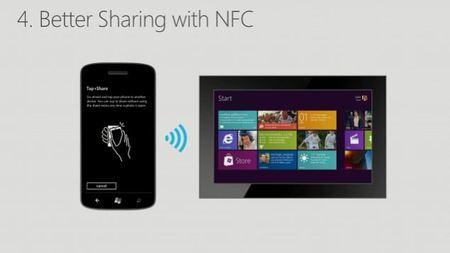 comunicaciones NFC