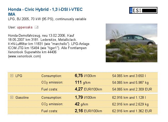 Honda Civic Hybrid LPG