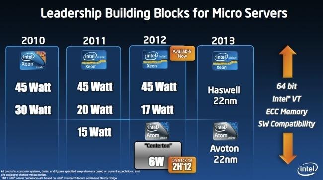 Intel Atom Avoton