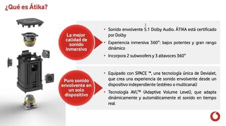 Vodafone Átika