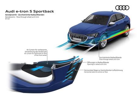 Audi E Tron S Sportback Aerodinamica