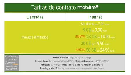 Nuevas Tarifas Moviles De Contrato Mobilfree En Octubre De 2020