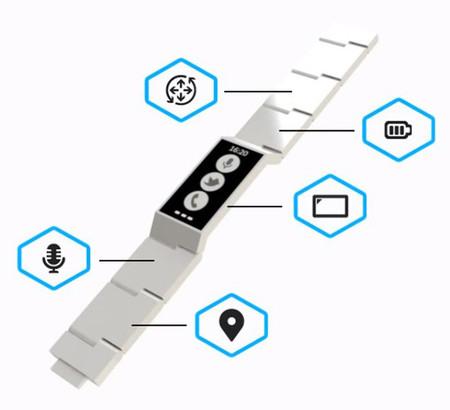 Blocks: Un concepto de smartwatch al estilo del Proyecto Ara