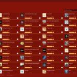 Torrex Pro se actualiza o cómo descargar torrents con la Xbox One