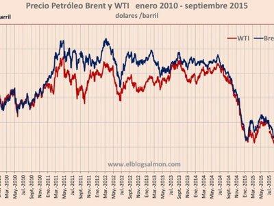 Caída en el precio del petróleo, ¿bendición o nuevo drama para la economía mundial?