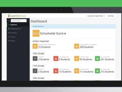 Apple adquiere LearnSprout, una startup que mide el rendimiento de los alumnos escolares