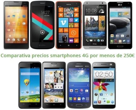 Precios smartphones con 4G por menos de 250 euros con los operadores