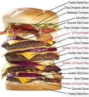 La crisis alimentaria vista desde una hamburguesa