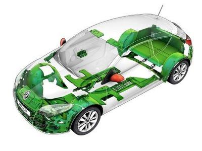 La importancia del reciclaje de los coches