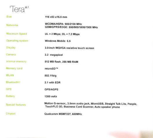 Foto de HTC lineup 2010, más imágenes (11/11)