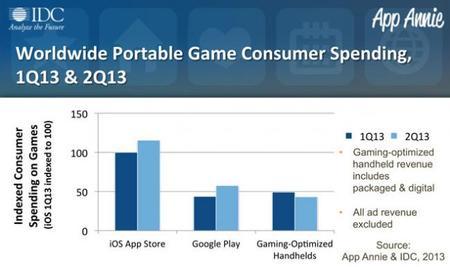 ingresos-videojuegos