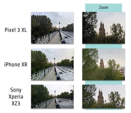 Comparacion Zoom Tarde
