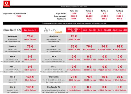 Precios Sony Xperia Xz2 Con Tarifas Vodafone