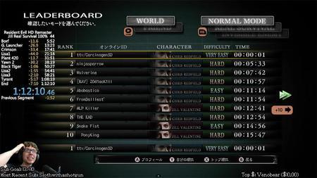 Practicamente Puedes Completar Resident Evil Remake Hd En 1 Segundo