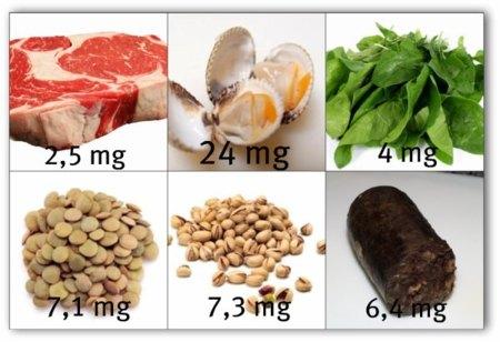 Solución a la adivinanza: los berberechos son el alimento con más hierro