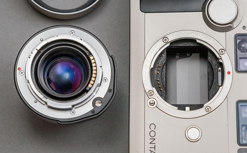 La distancia focal de brida, qué es y por qué es tan importante