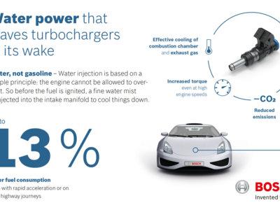Bosch y su sistema de inyección de agua al motor están listos para llegar a más fabricantes