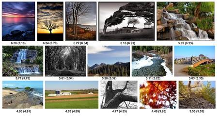 Google conoce tus mejores fotos: así es la red neuronal que puntúa la calidad de tus imágenes