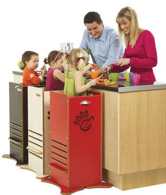 FunPod: evita accidentes en la cocina