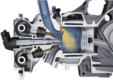 Inyección directa de Porsche