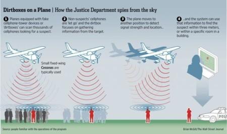 650 1000 Espionaje Avion Movil