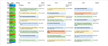 Iberian SharePoint Conference Agenda