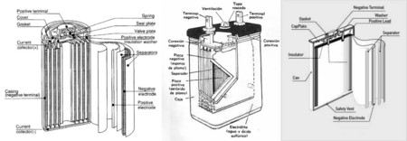 Modelos De Bateria