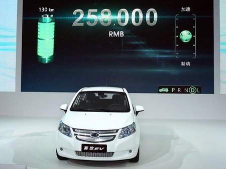 Comercialización del Sail Springo EV en China
