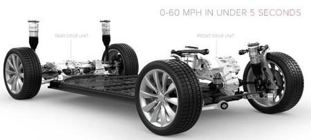 Tesla Model X 85d Traccion Total