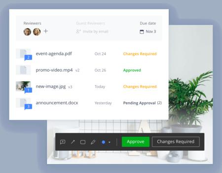 Qué es Wrike y por qué Citrix ha pagado 2250 millones de dólares por esta plataforma de colaboración