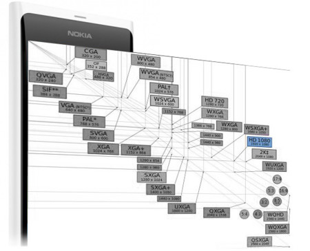 1080p en Windows Phone 8, lo dice el emulador de Microsoft