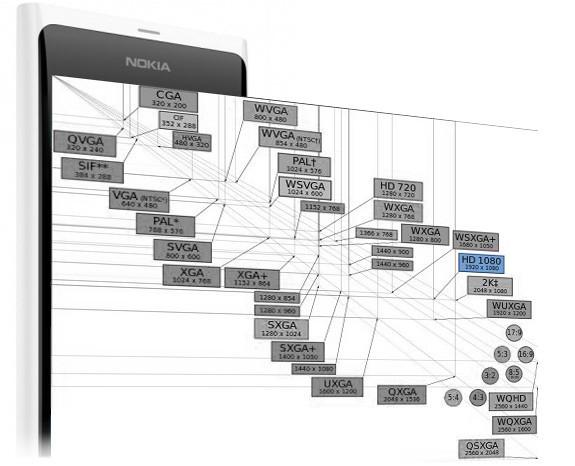 Full HD Windows Phone 8