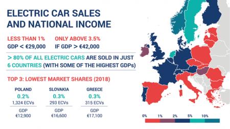Los fabricantes europeos piden más fondos para el coche eléctrico... pero reivindican al diésel
