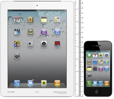 dimensiones del presunto iPad mini