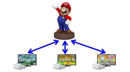 Figuras Nintendo