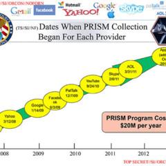 prism-el-proyecto-de-recoleccion-de-datos-de-la-nsa-en-estados-unidos