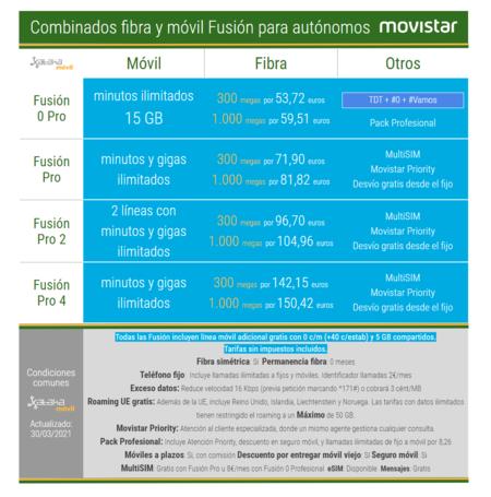 Nuevos Combinados De Fibra Y Movil Para Autonomos De Movistar En Marzo De 2021