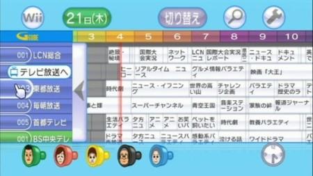 Guía de televisión en la Wii de Nintendo