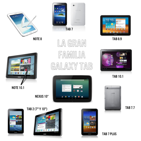Samsung no tiene medida: guía para entender su familia de tablets