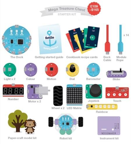 Estos son todos los elementos que encontraremos en el Mega Treasure Chest de Flotilla