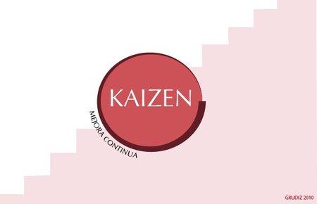 """El milagro japonés (II): """"Kaizen"""", la filosofía de mejora continua"""