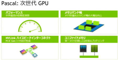 Nvidia Pascal Gtc 2015 Japan
